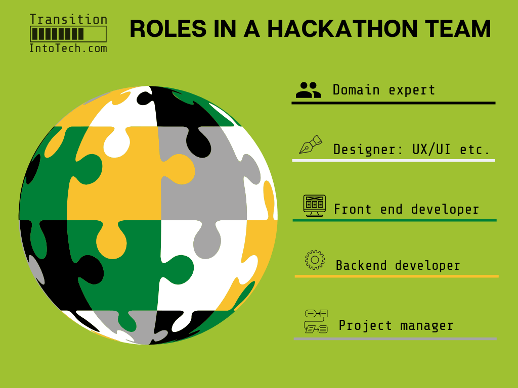 Participate in hackathons - a valuable first step to your career transition 3