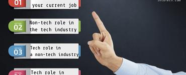 Career options in tech